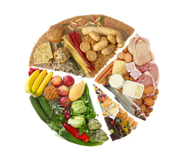 Balance and Nutritious Diet